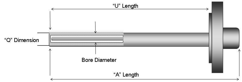 Thermowells provide isolation flanged socket weld van stone