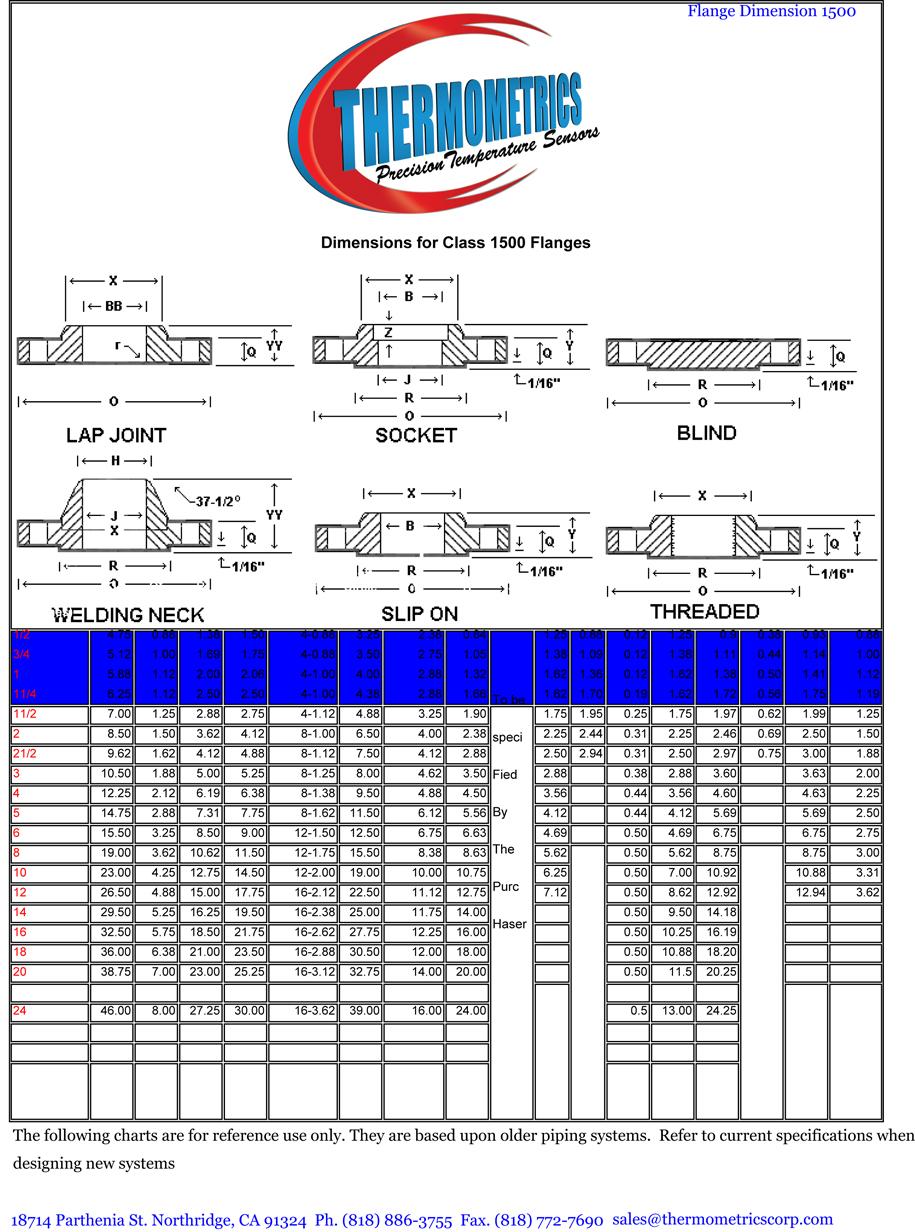Flange Dimensions Class 1500 16.5 Class 1500 lb Flange
